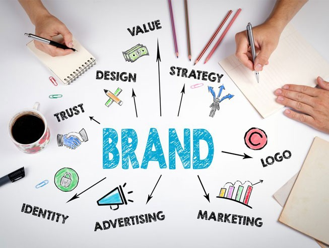 What is Branding? What does your brand sell?