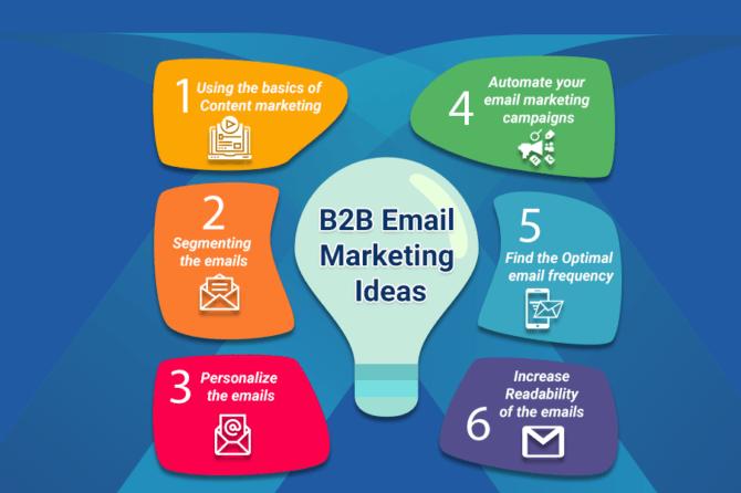B2B Email Marketing Ideas