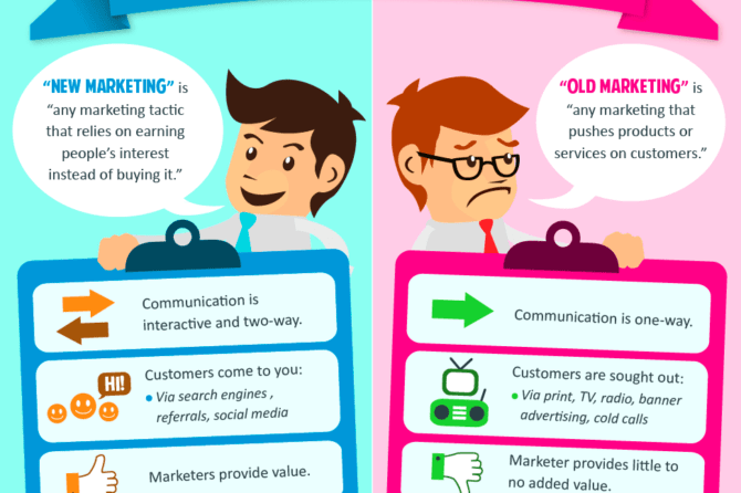 The Inbound Marketer Vs The Outbound Marketer