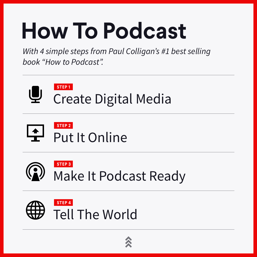 How to Podcast