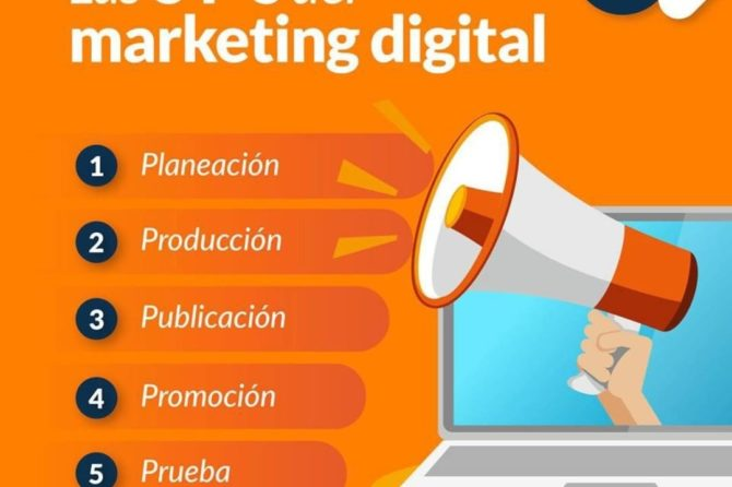 Las 5 P´s del marketing digital