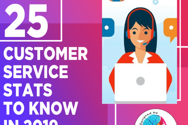 25 Customer Service Stats to Know in 2019