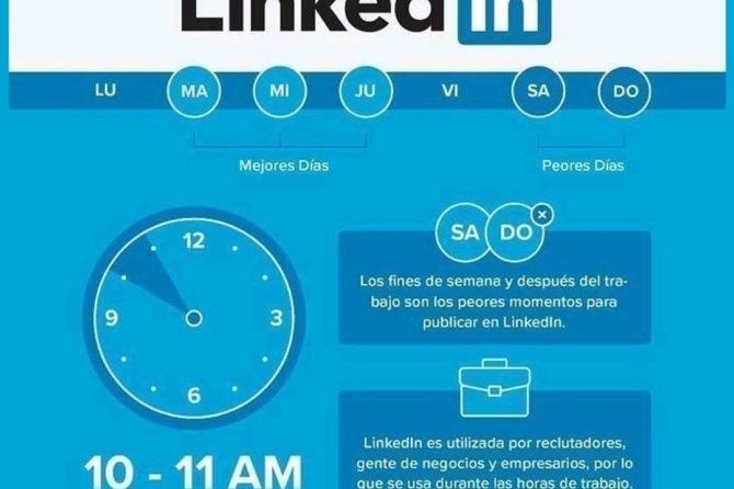 Mejor Horario para Publicar en Linkedin