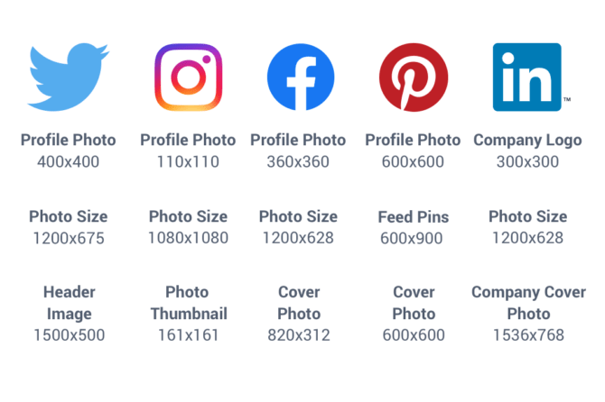 The Ultimate Social Media Image Sizes Cheat Sheet for 2019