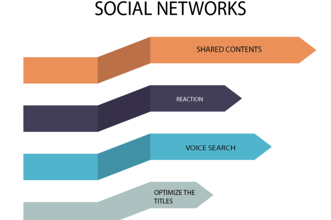 SEO In Social Networks