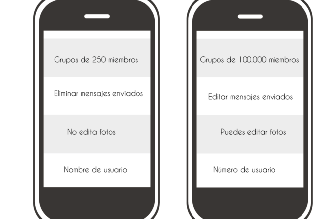 Telegram Versus Whatsapp ¿Cuál es mejor para ti?