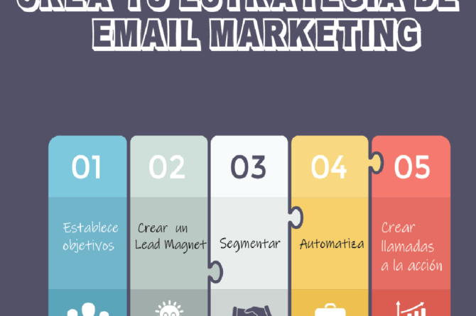 Crea tu estrategia de Email Marketing