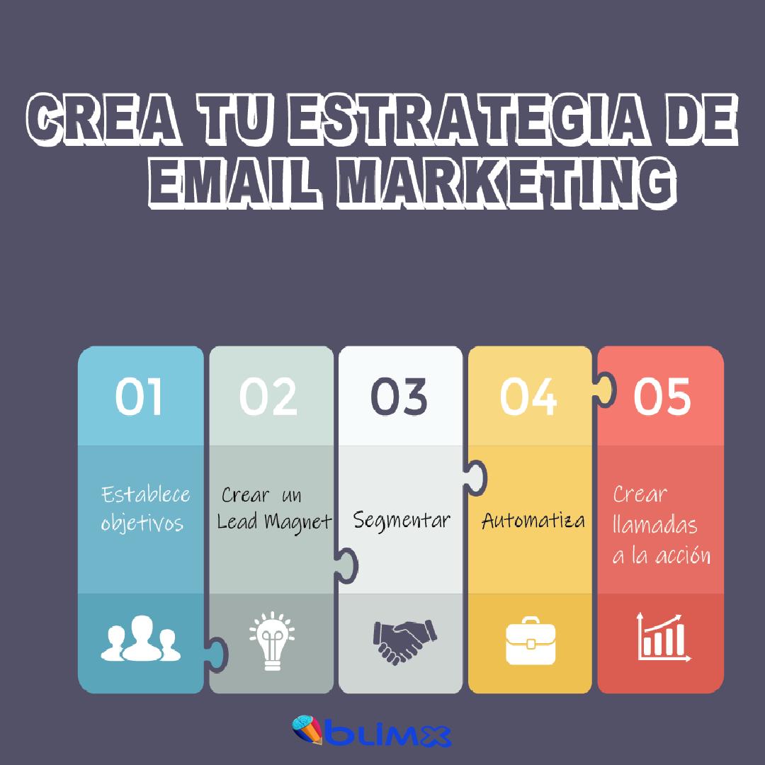 Crea tu estrategia de Email Marketing
