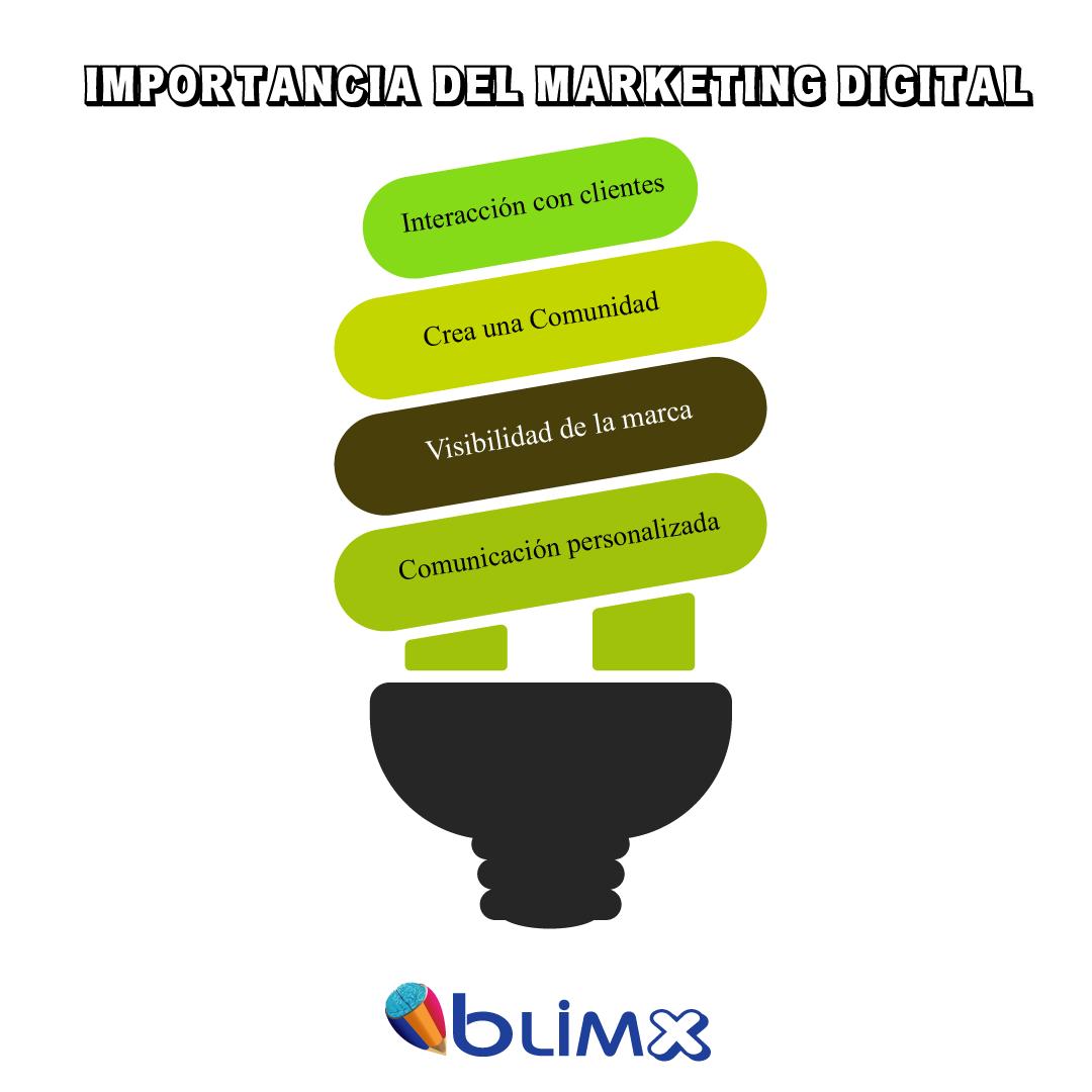 Importancia del Marketing DigitalEl marketing