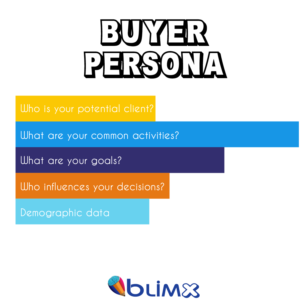 Buyer Person