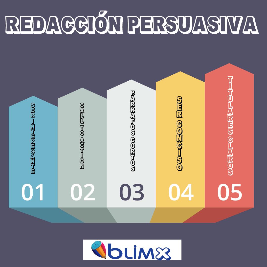 Redacción Persuasiva