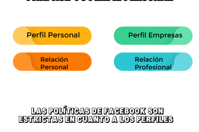 Perfil Personal de Facebook Versus Fanpage